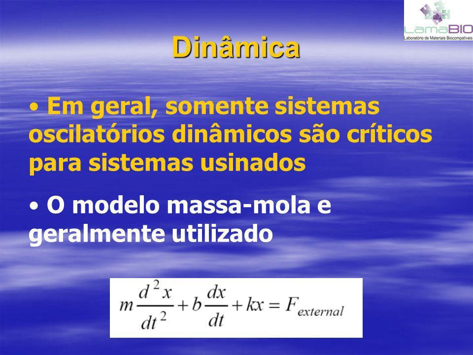 Dinâmica Em geral, somente sistemas oscilatórios dinâmicos são críticos para sistemas usinados.