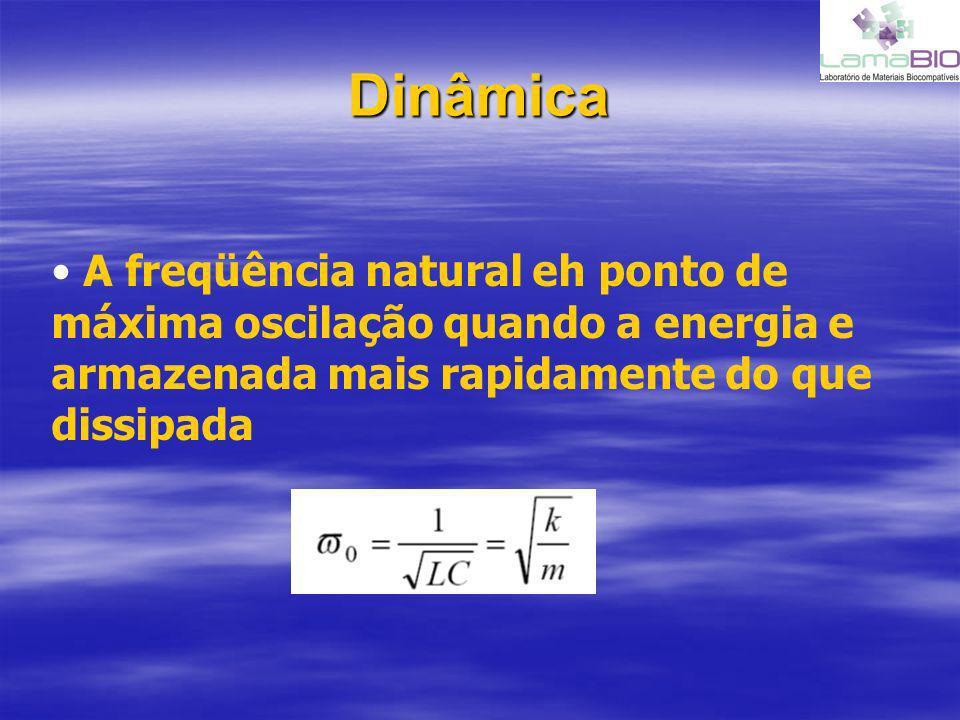 Dinâmica A freqüência natural eh ponto de máxima oscilação quando a energia e armazenada mais rapidamente do que dissipada.
