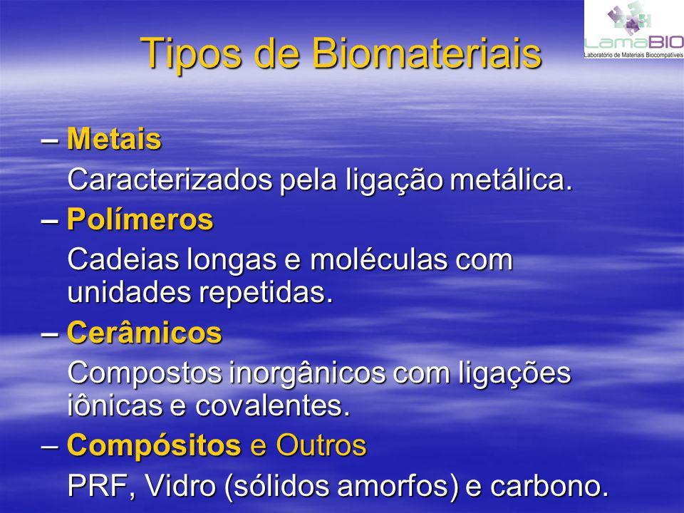 Tipos de Biomateriais – Metais Caracterizados pela ligação metálica.
