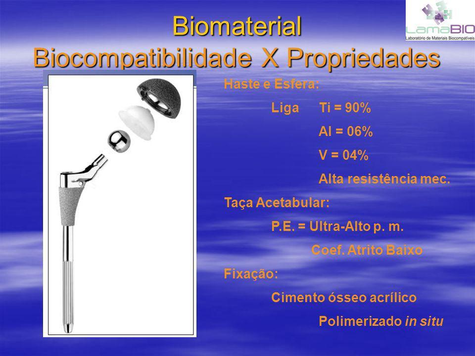 Biomaterial Biocompatibilidade X Propriedades