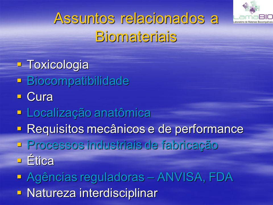Assuntos relacionados a Biomateriais