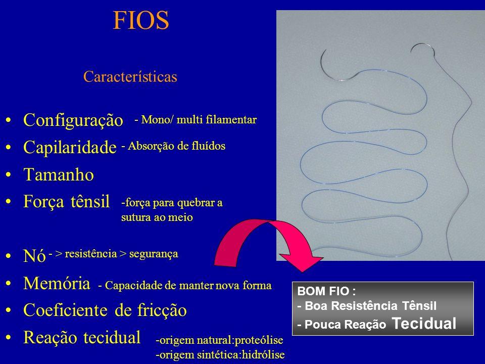 FIOS Configuração Capilaridade Tamanho Força tênsil Nó Memória