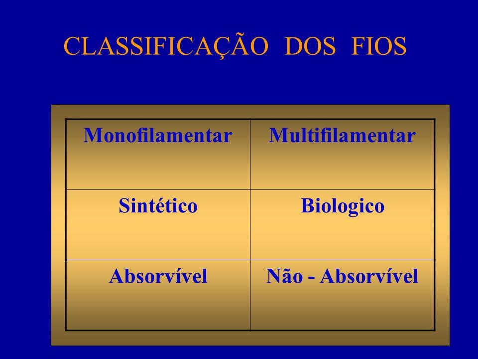 CLASSIFICAÇÃO DOS FIOS