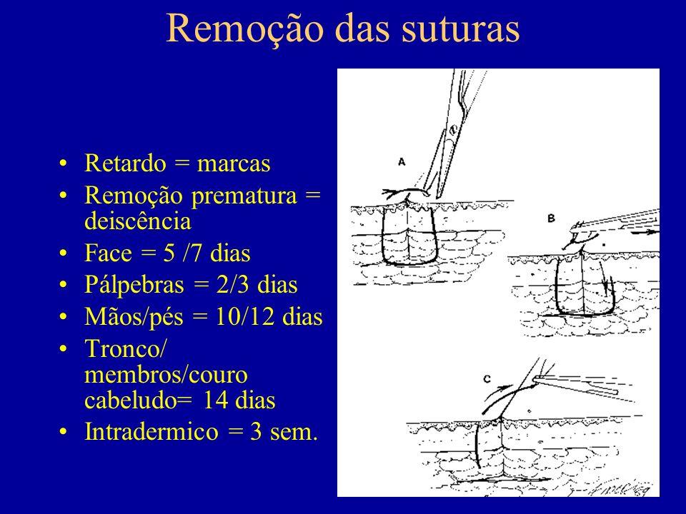 Remoção das suturas Retardo = marcas Remoção prematura = deiscência