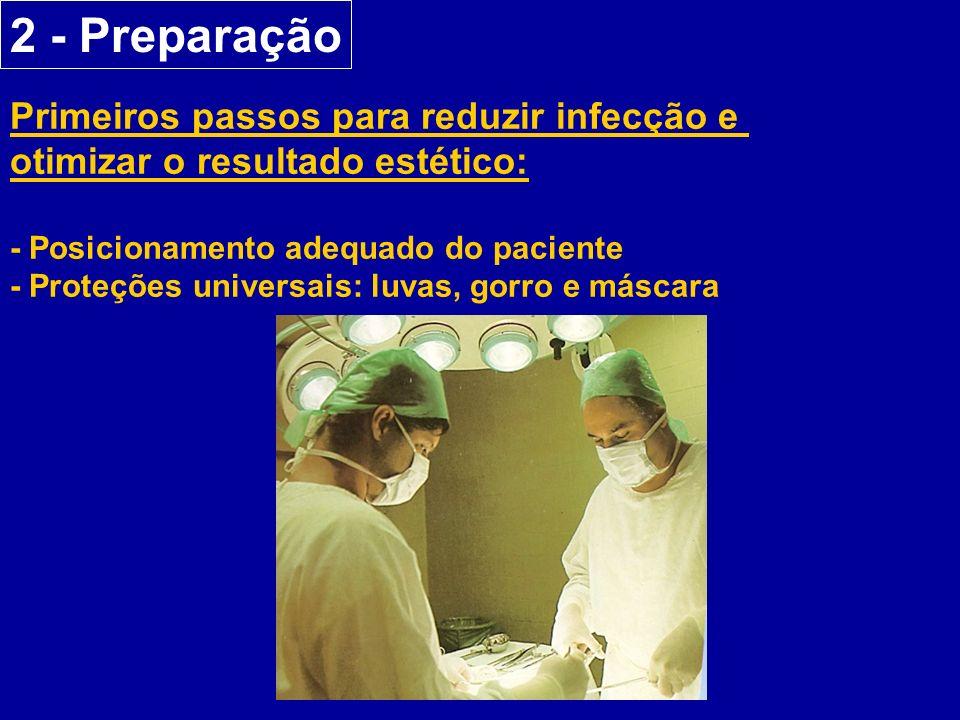 2 - Preparação Primeiros passos para reduzir infecção e