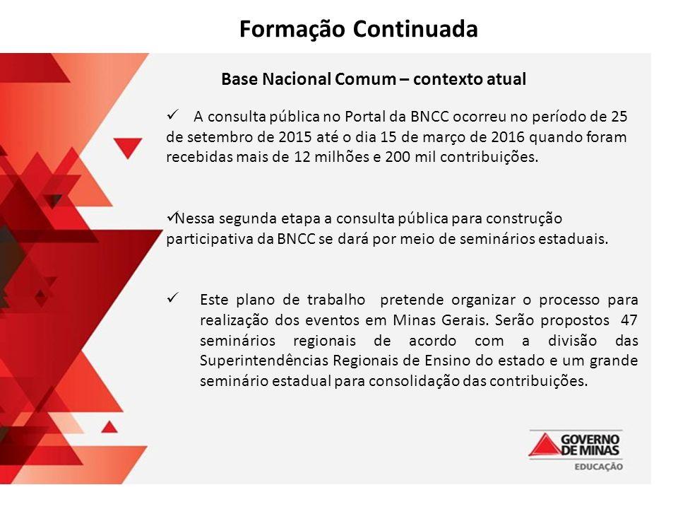 Formação Continuada Base Nacional Comum – contexto atual