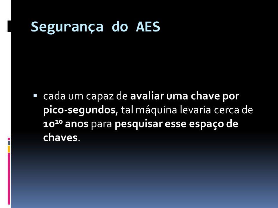Segurança do AES