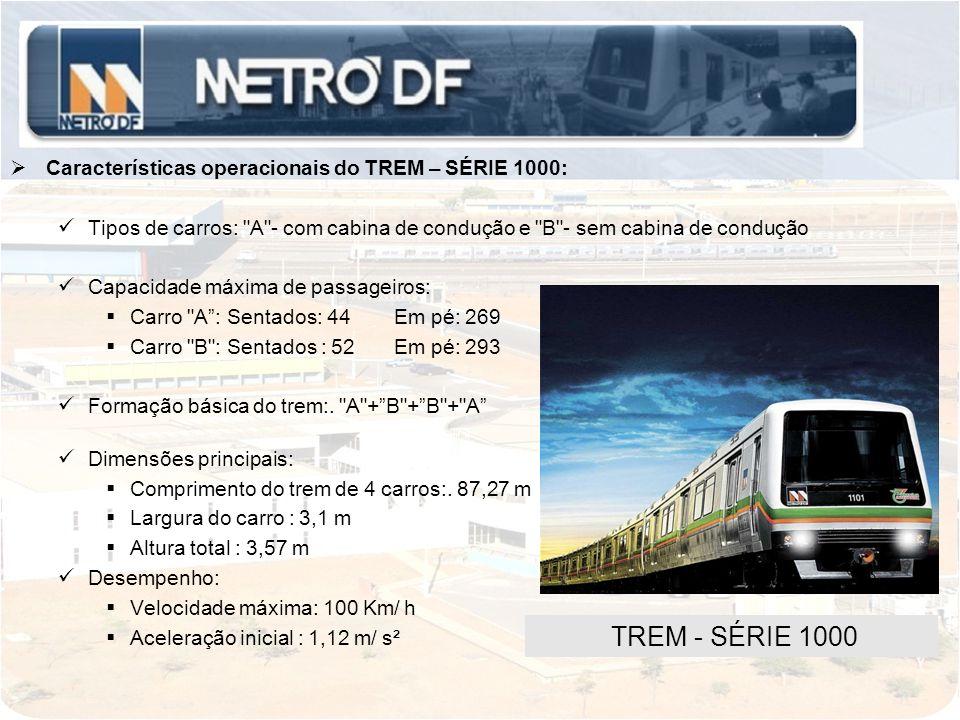 TREM - SÉRIE 1000 Características operacionais do TREM – SÉRIE 1000: