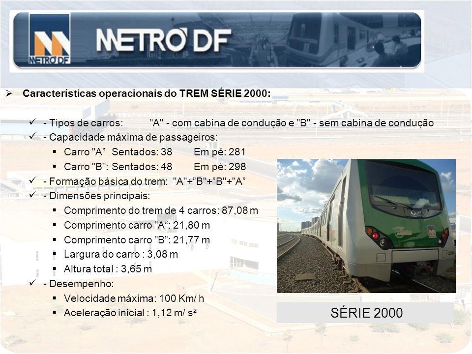 SÉRIE 2000 Características operacionais do TREM SÉRIE 2000: