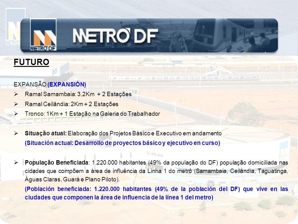 FUTURO EXPANSÃO (EXPANSIÓN) Ramal Samambaia: 3,2Km + 2 Estações