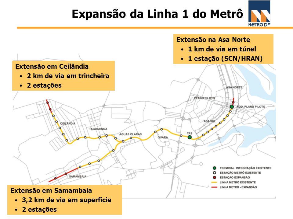 Expansão da Linha 1 do Metrô