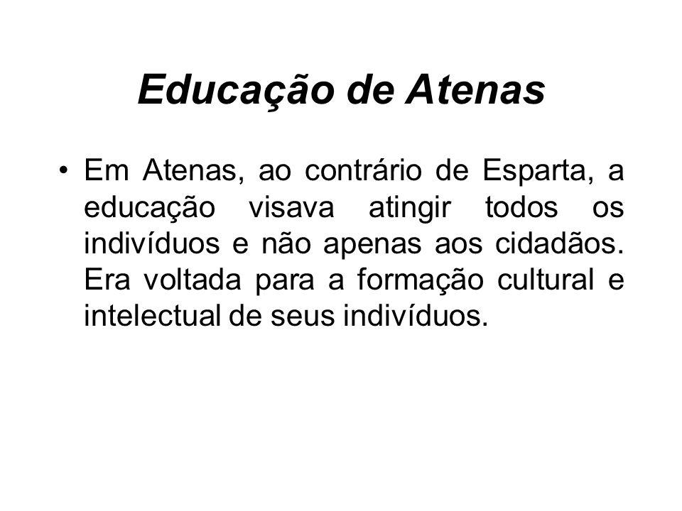 Educação de Atenas