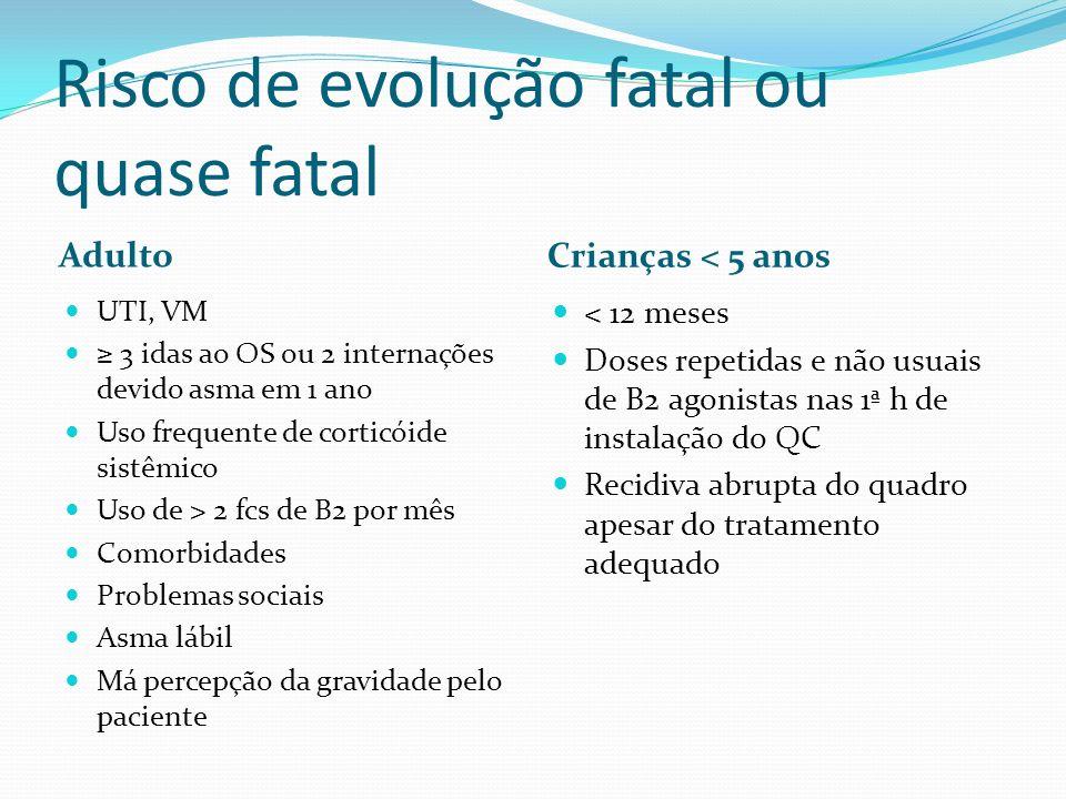 Risco de evolução fatal ou quase fatal