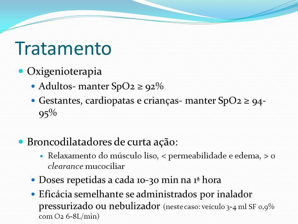 Tratamento Oxigenioterapia Broncodilatadores de curta ação: