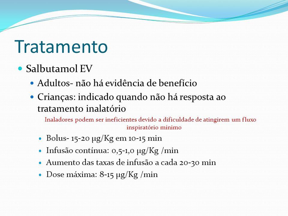 Tratamento Salbutamol EV Adultos- não há evidência de benefício