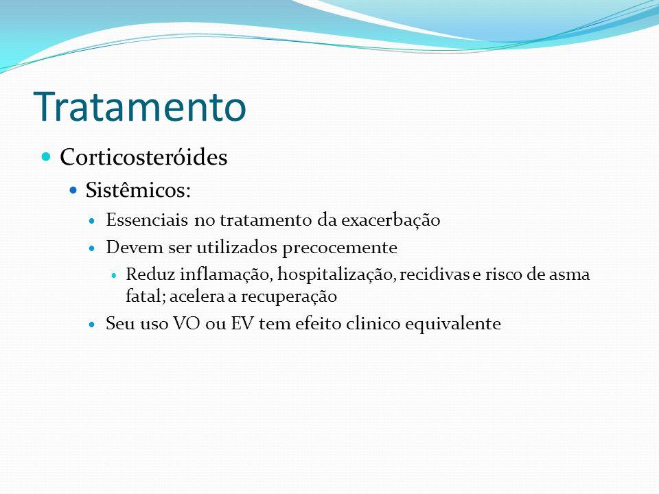Tratamento Corticosteróides Sistêmicos: