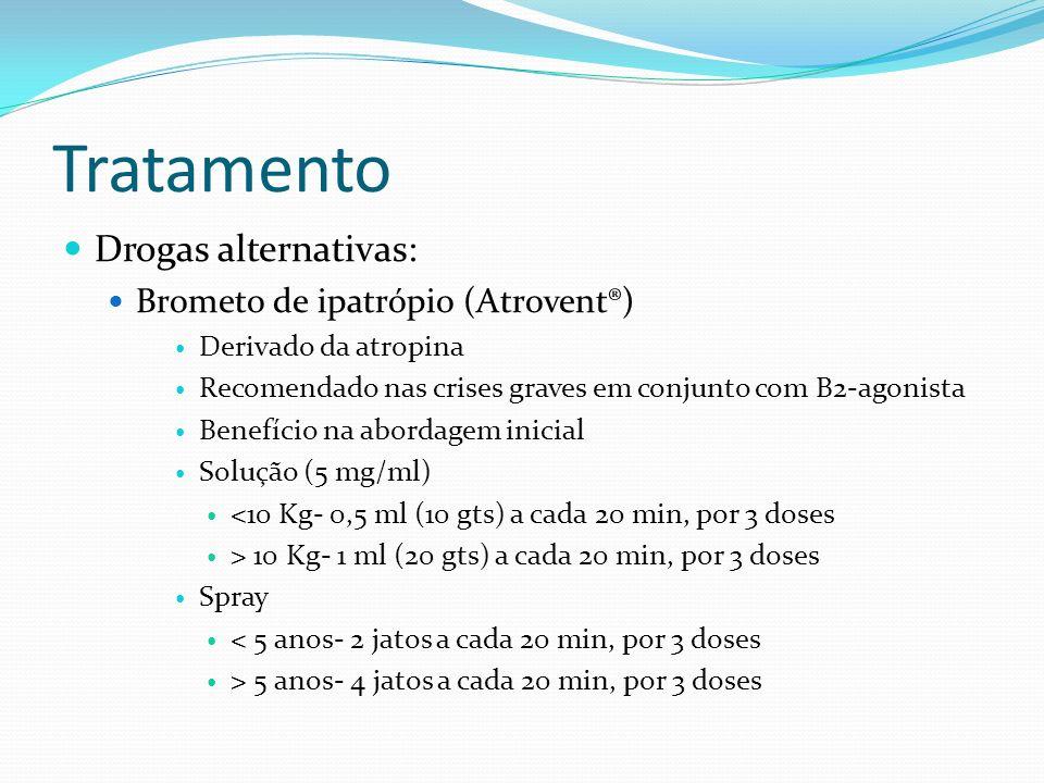 Tratamento Drogas alternativas: Brometo de ipatrópio (Atrovent®)