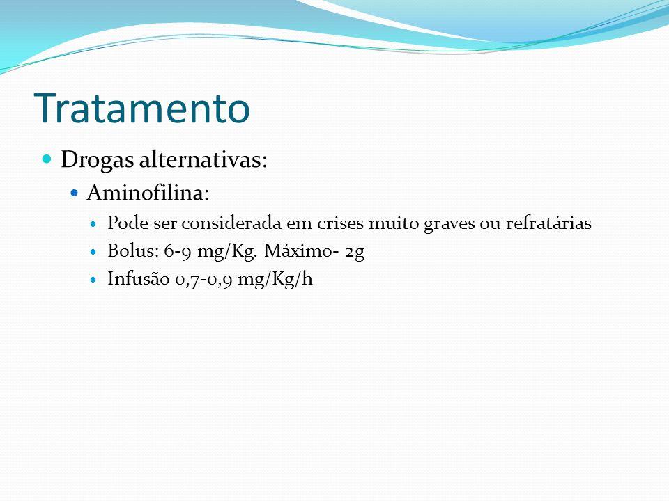 Tratamento Drogas alternativas: Aminofilina:
