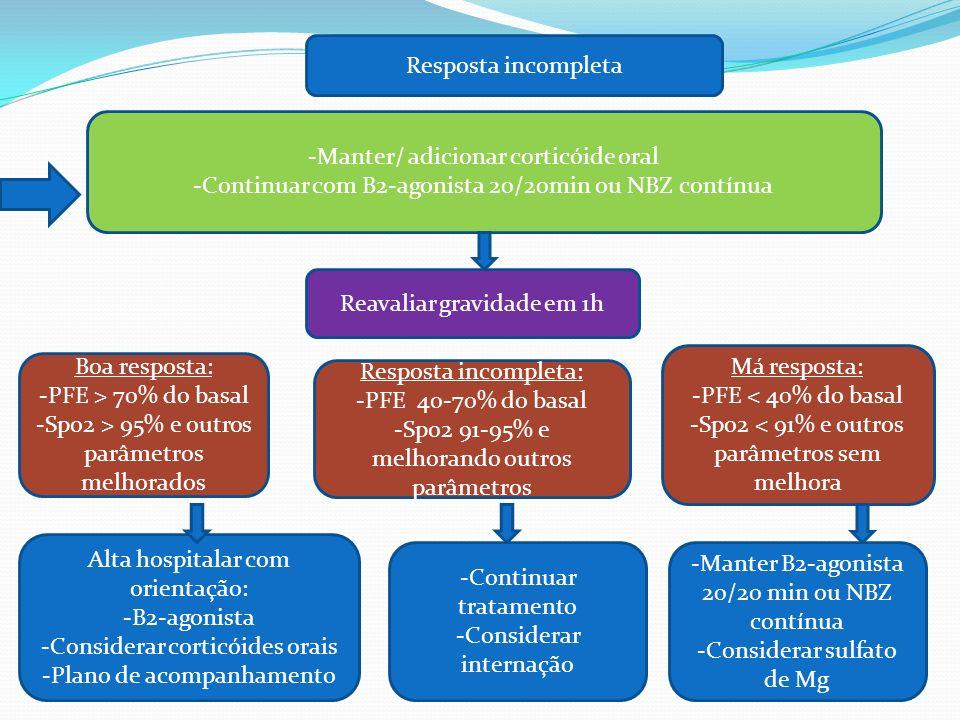 -Manter/ adicionar corticóide oral