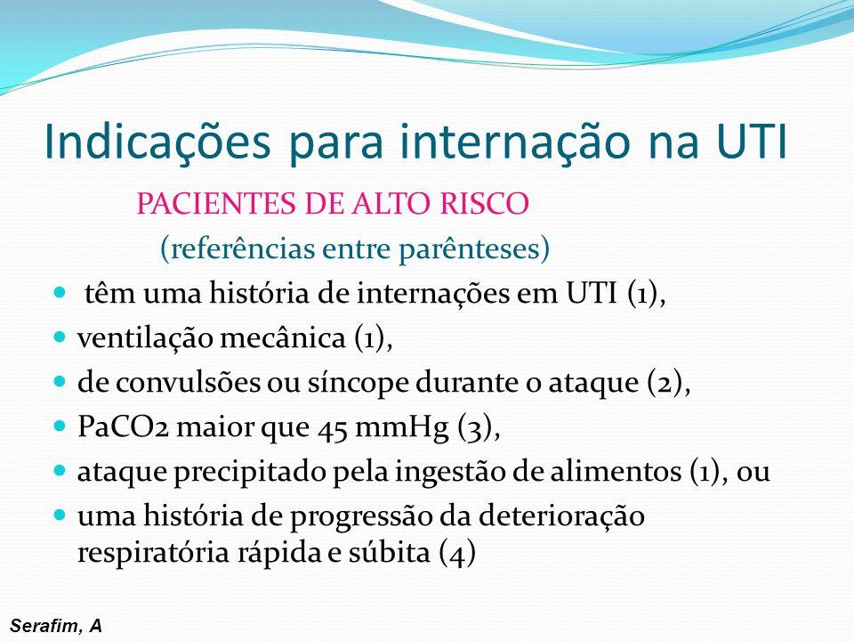 Indicações para internação na UTI