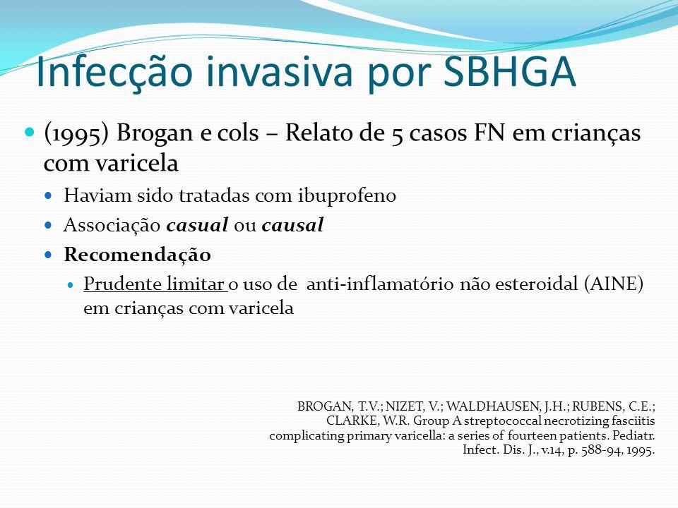 Infecção invasiva por SBHGA