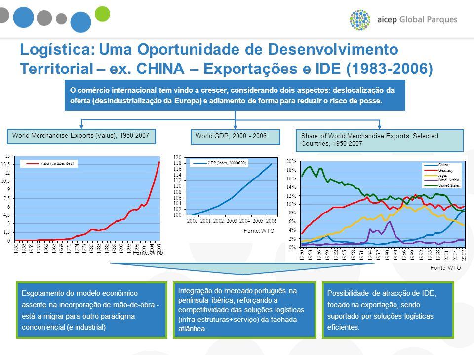 Logística: Uma Oportunidade de Desenvolvimento Territorial – ex