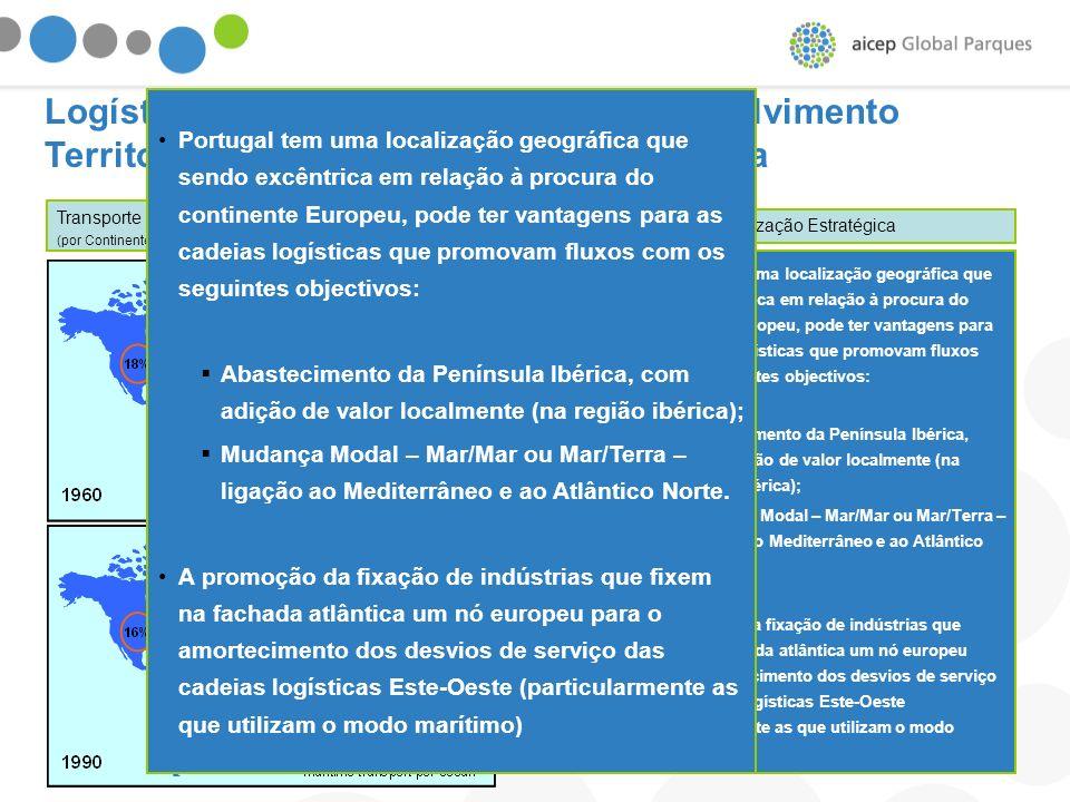Logística: Uma Oportunidade de Desenvolvimento Territorial – Portugal e a Fachada Atlântica