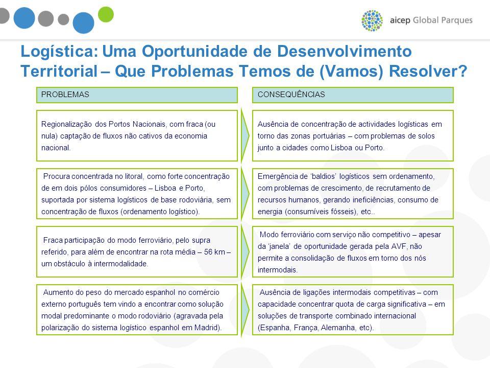 Logística: Uma Oportunidade de Desenvolvimento Territorial – Que Problemas Temos de (Vamos) Resolver