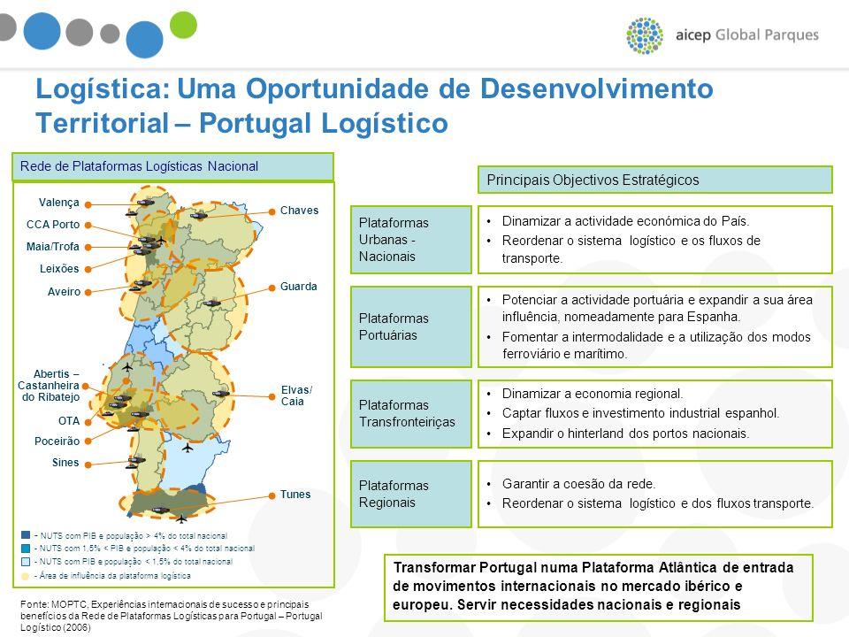 Logística: Uma Oportunidade de Desenvolvimento Territorial – Portugal Logístico