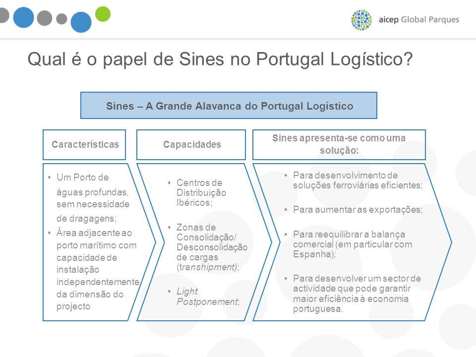 Qual é o papel de Sines no Portugal Logístico