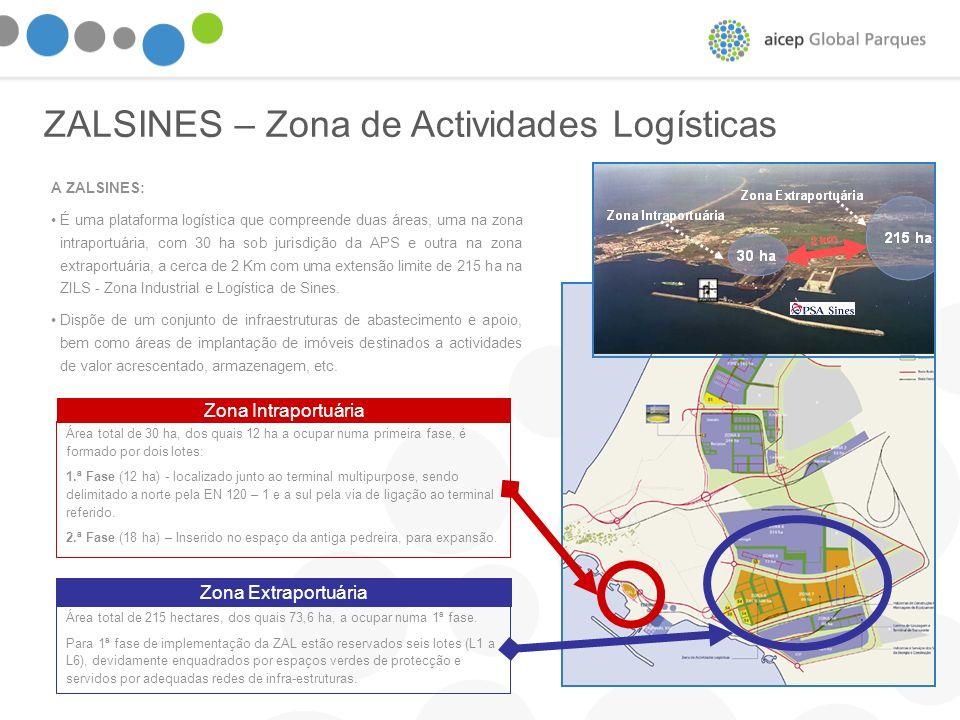 ZALSINES – Zona de Actividades Logísticas