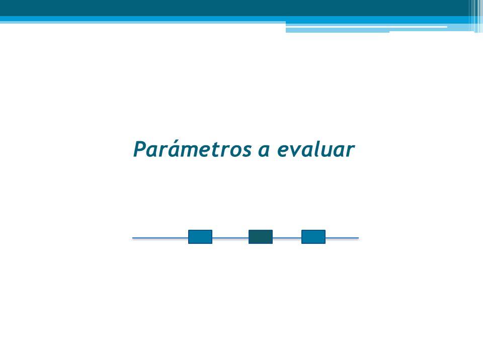 Parámetros a evaluar