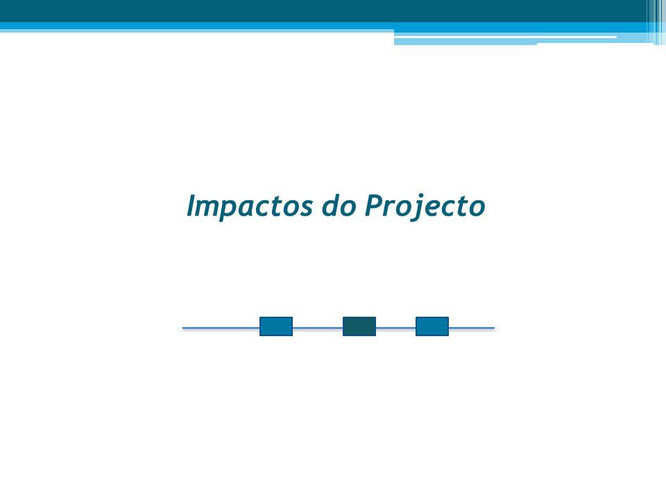 Impactos do Projecto