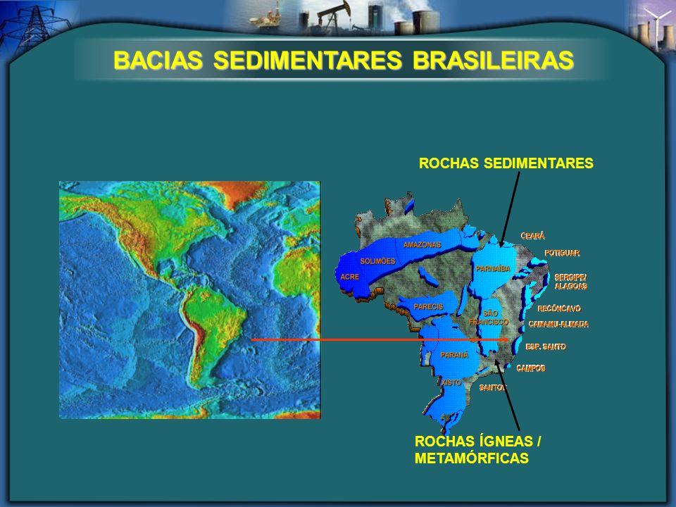 BACIAS SEDIMENTARES BRASILEIRAS