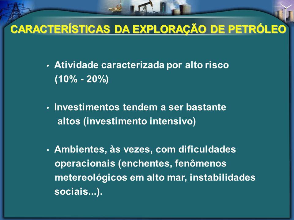 CARACTERÍSTICAS DA EXPLORAÇÃO DE PETRÓLEO