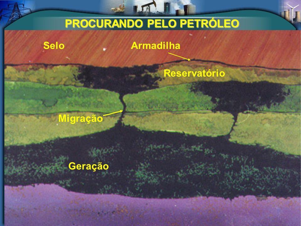 PROCURANDO PELO PETRÓLEO