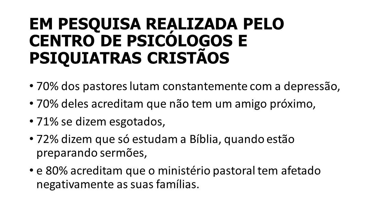 EM PESQUISA REALIZADA PELO CENTRO DE PSICÓLOGOS E PSIQUIATRAS CRISTÃOS