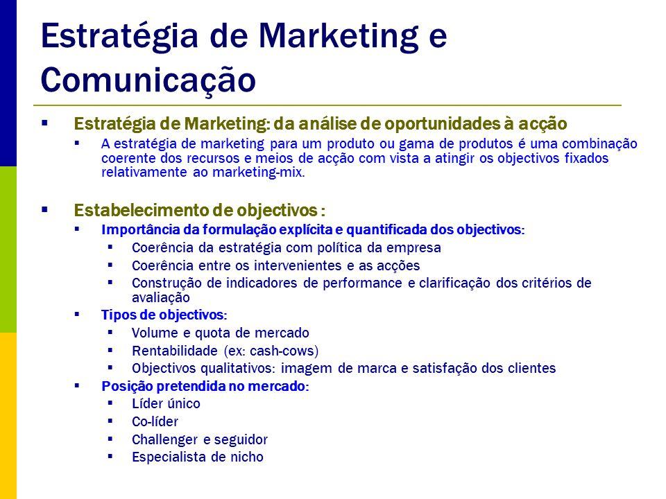 Estratégia de Marketing e Comunicação