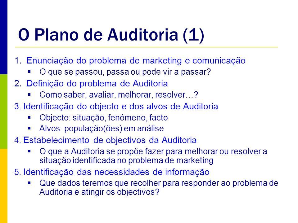 O Plano de Auditoria (1) Enunciação do problema de marketing e comunicação. O que se passou, passa ou pode vir a passar