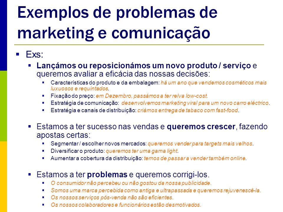 Exemplos de problemas de marketing e comunicação