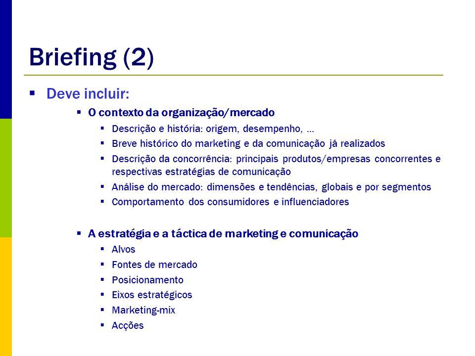 Briefing (2) Deve incluir: O contexto da organização/mercado