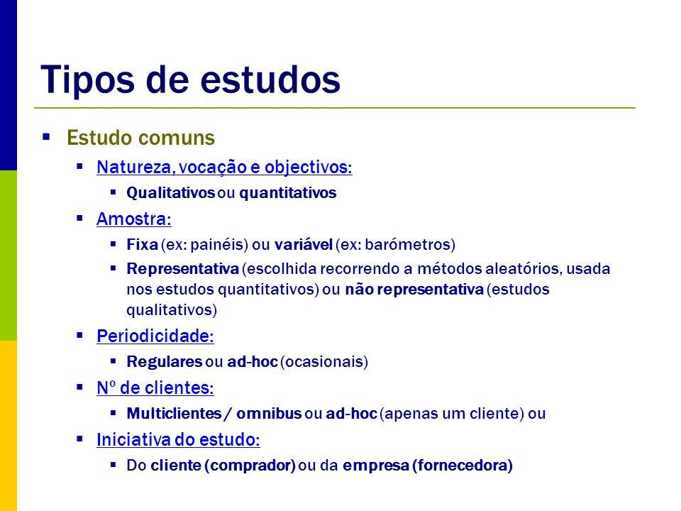 Tipos de estudos Estudo comuns Natureza, vocação e objectivos: