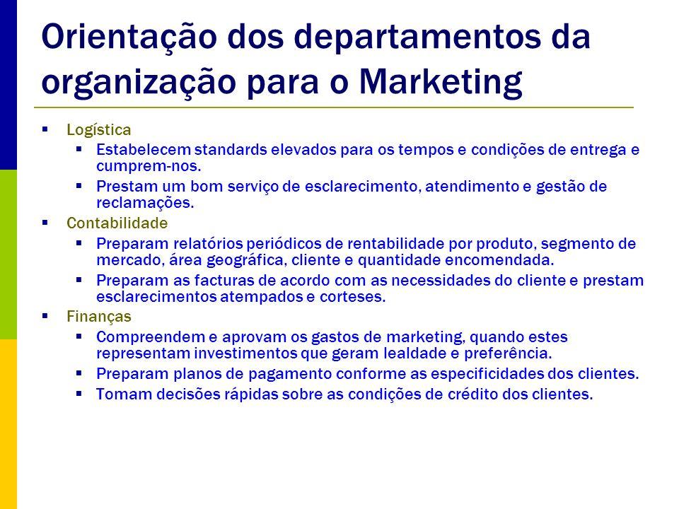 Orientação dos departamentos da organização para o Marketing