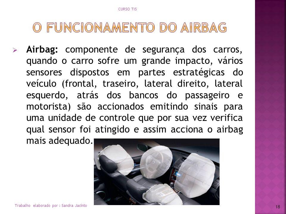 o funcionamento do Airbag
