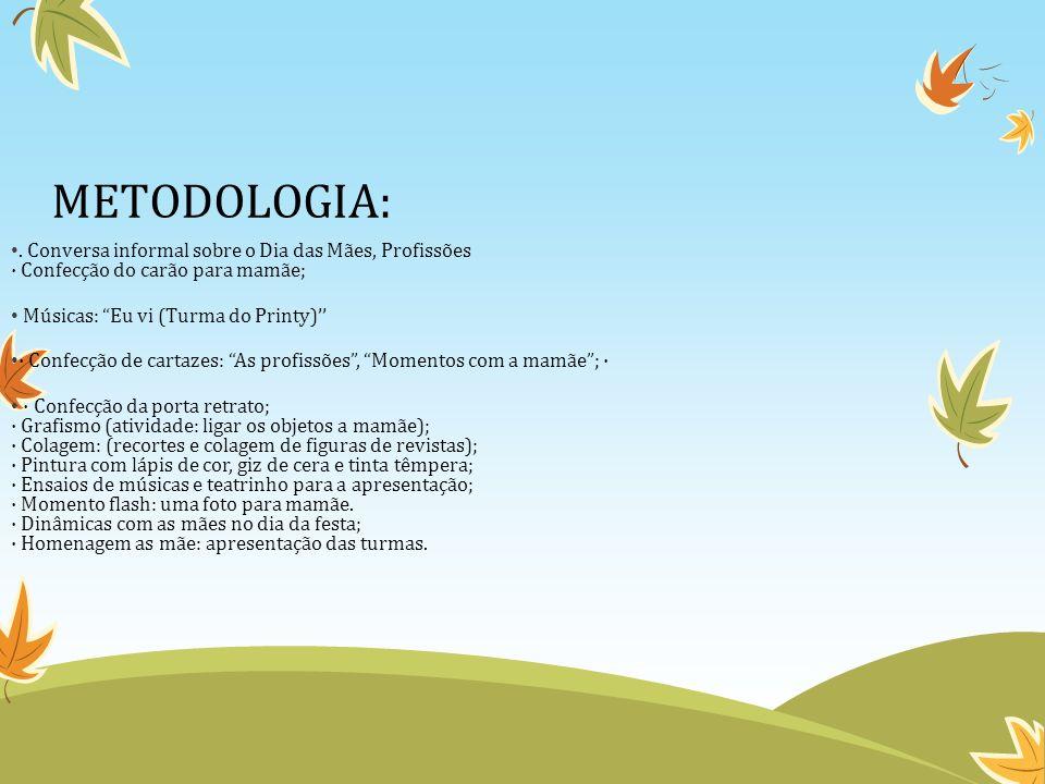 METODOLOGIA: . Conversa informal sobre o Dia das Mães, Profissões · Confecção do carão para mamãe;