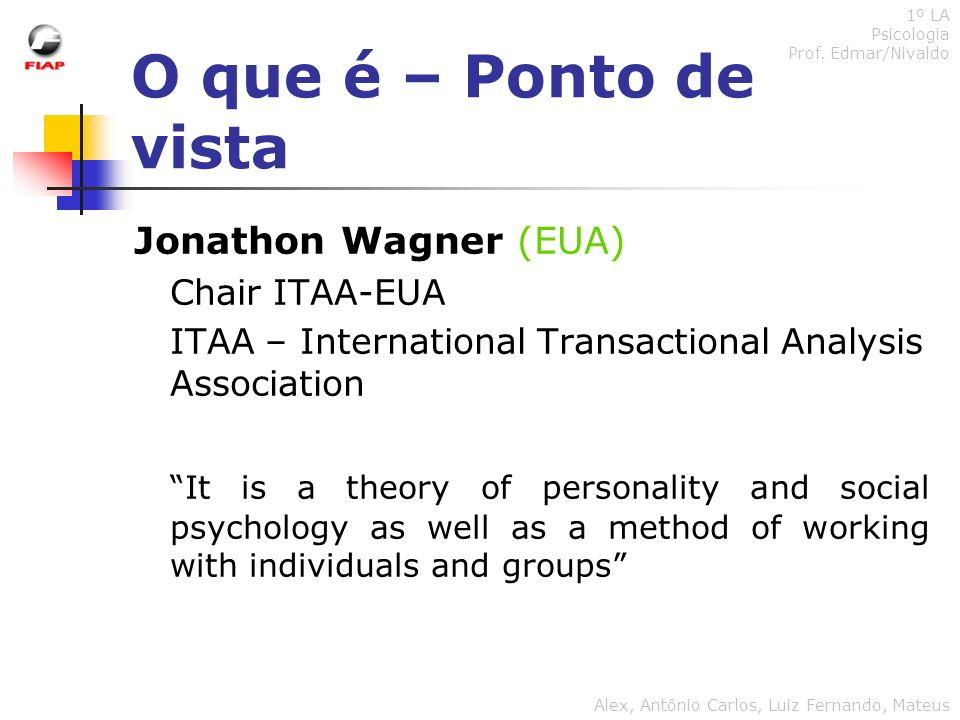 O que é – Ponto de vista Jonathon Wagner (EUA)