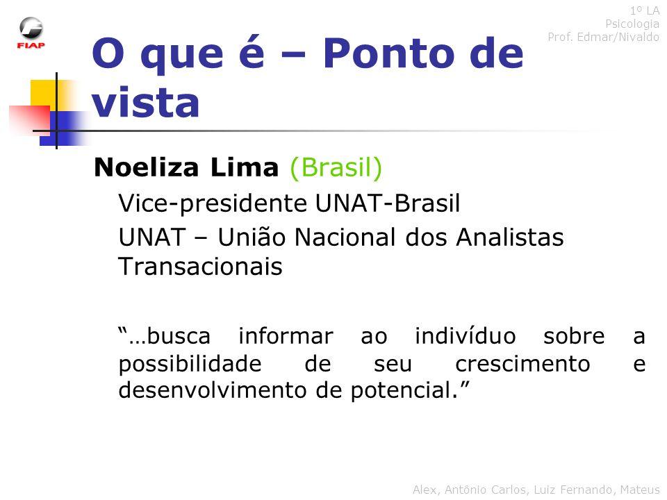 O que é – Ponto de vista Noeliza Lima (Brasil)