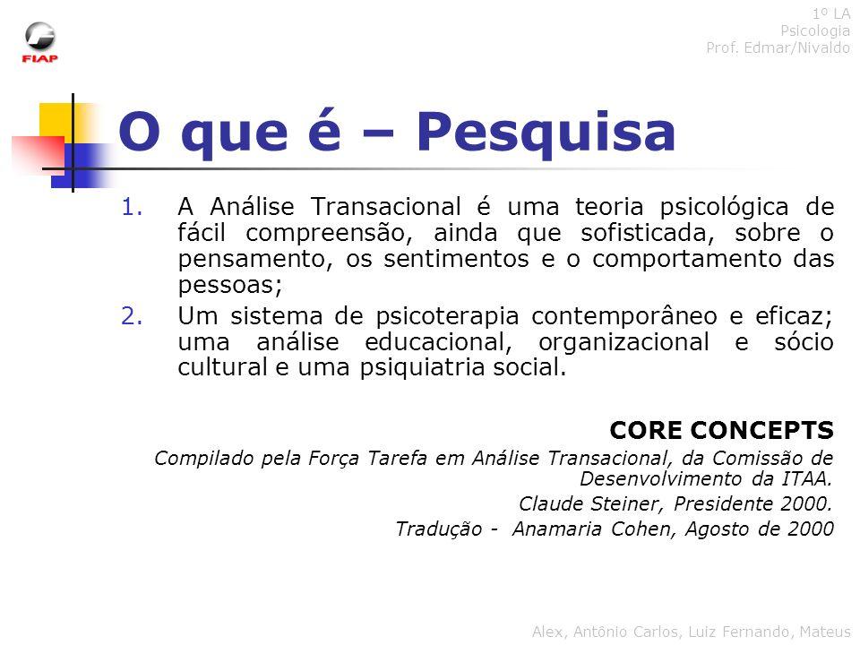 1º LA Psicologia. Prof. Edmar/Nivaldo. O que é – Pesquisa.