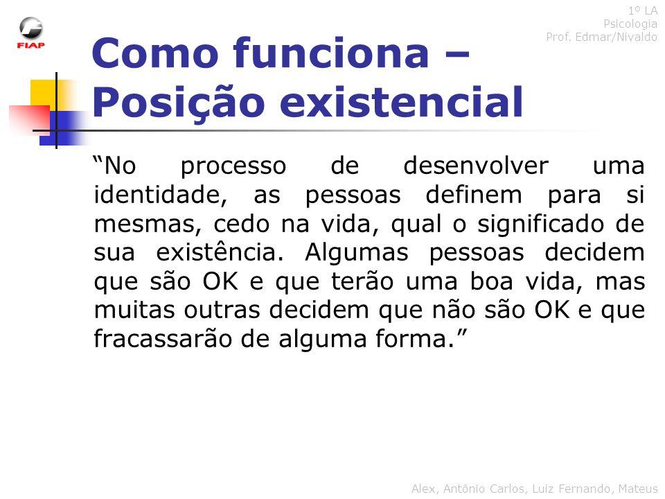 Como funciona – Posição existencial