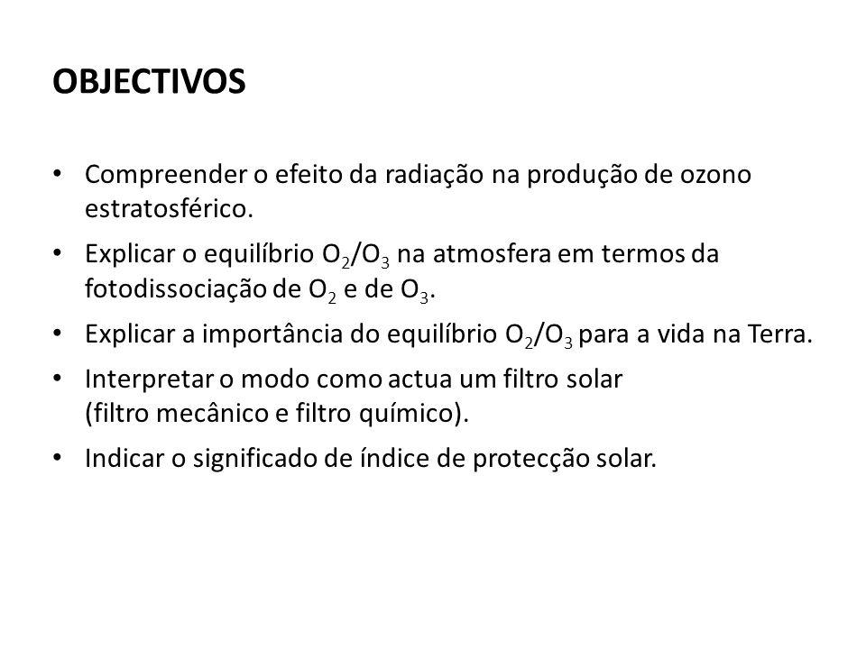 OBJECTIVOS Compreender o efeito da radiação na produção de ozono estratosférico.